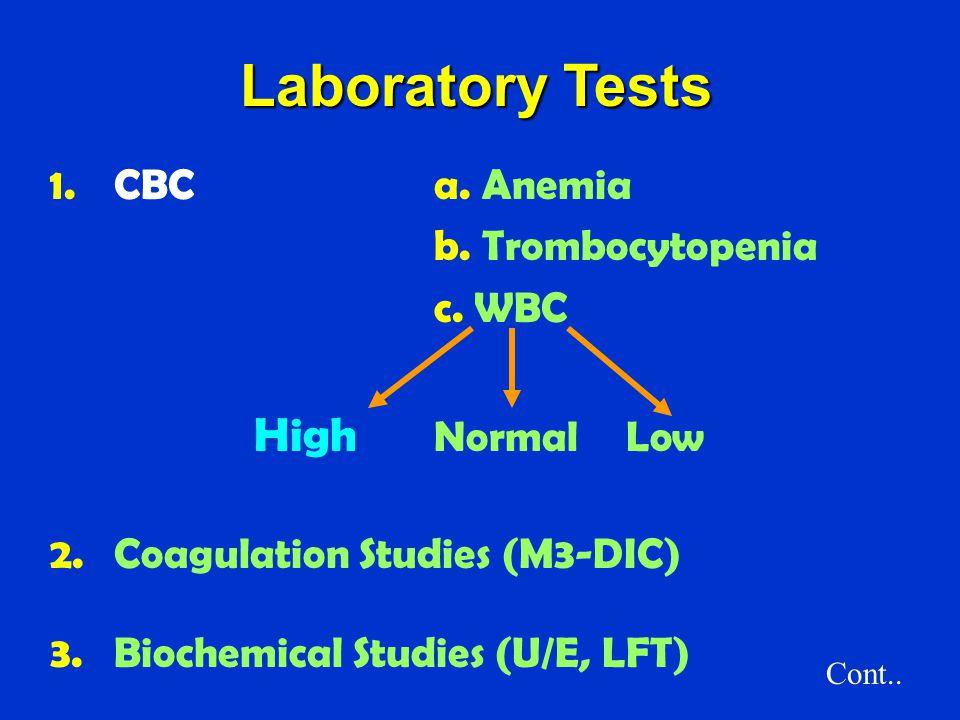 Laboratory Tests CBC a. Anemia b. Trombocytopenia c. WBC