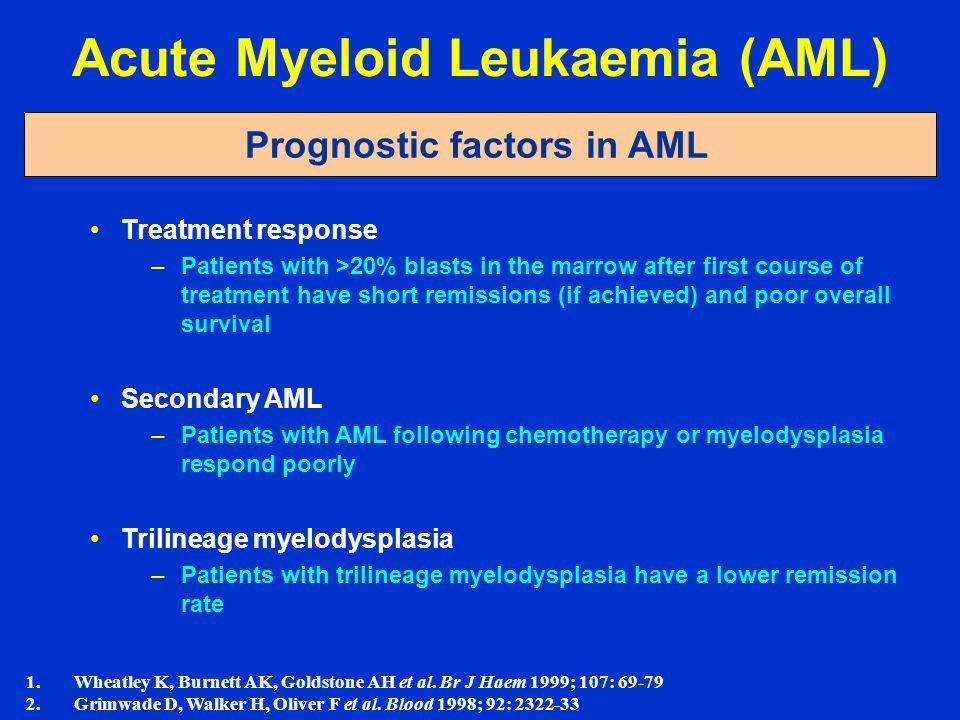 Acute Myeloid Leukaemia (AML) Prognostic factors in AML