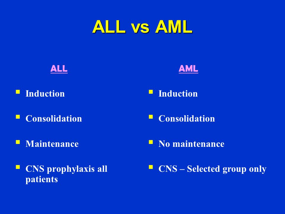 ALL vs AML ALL Induction Consolidation Maintenance