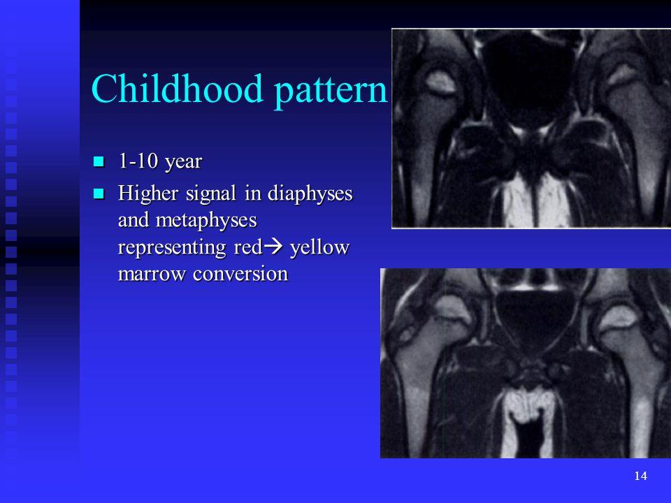 Childhood pattern 1-10 year