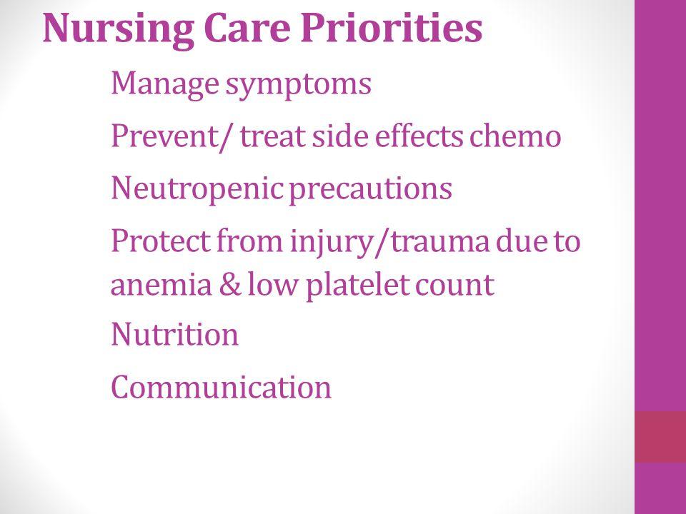 Nursing Care Priorities. Manage symptoms