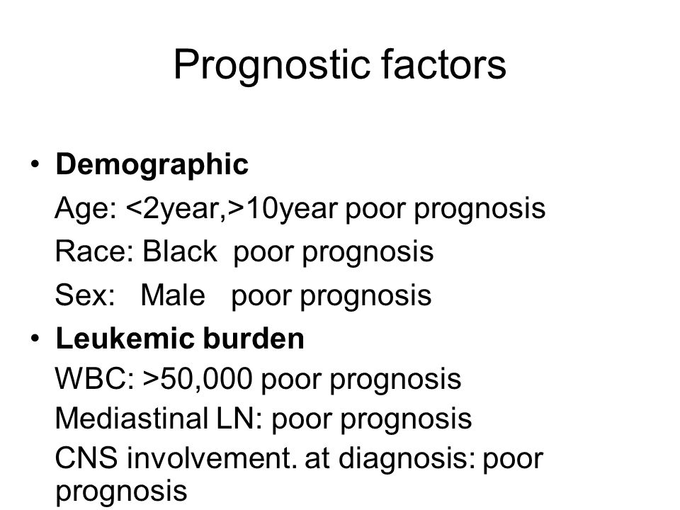 Prognostic factors Demographic