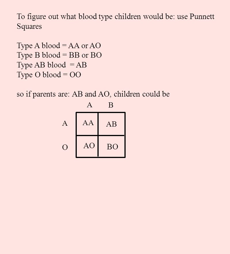 To figure out what blood type children would be: use Punnett Squares
