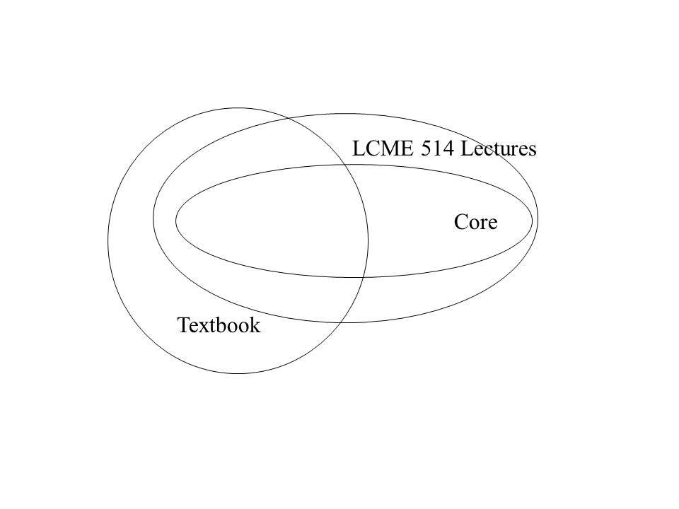 Textbook LCME 514 Lectures Core