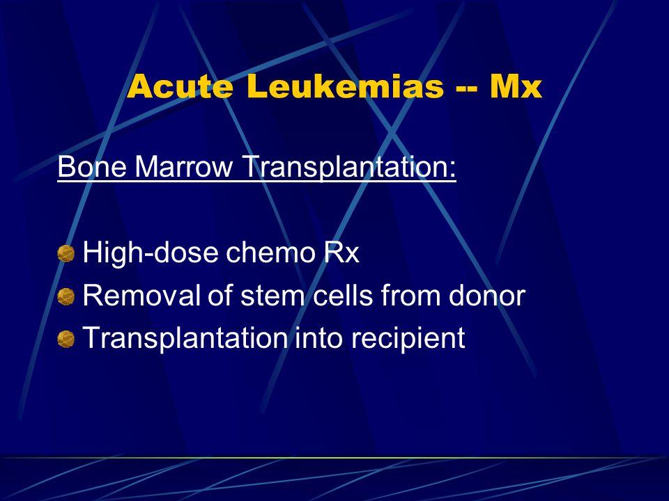 Acute Leukemias -- Mx Bone Marrow Transplantation: High-dose chemo Rx