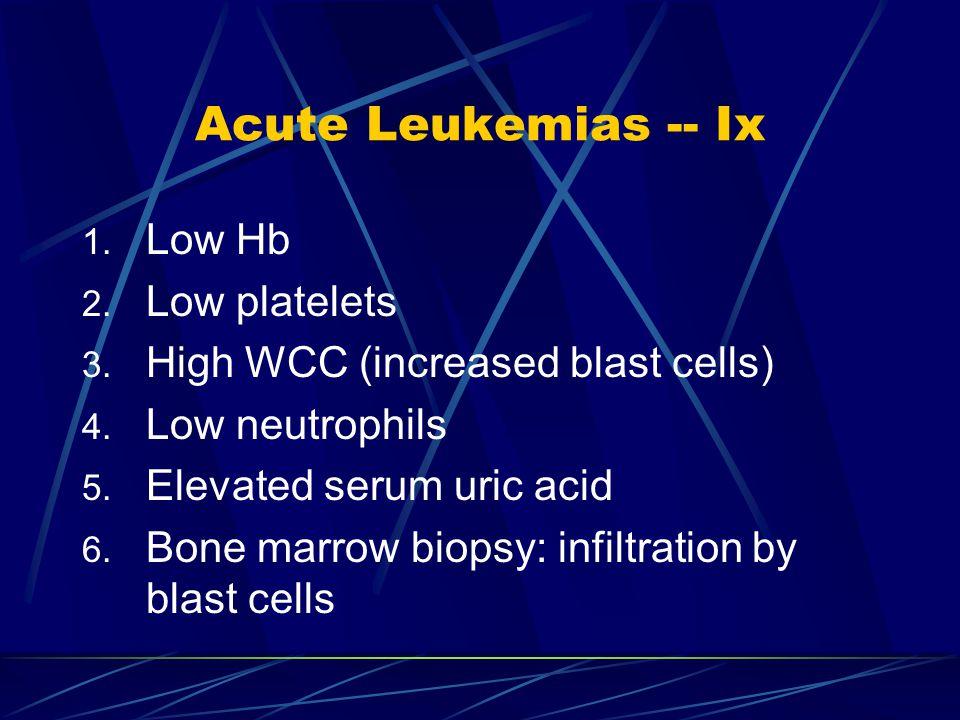 Acute Leukemias -- Ix Low Hb Low platelets