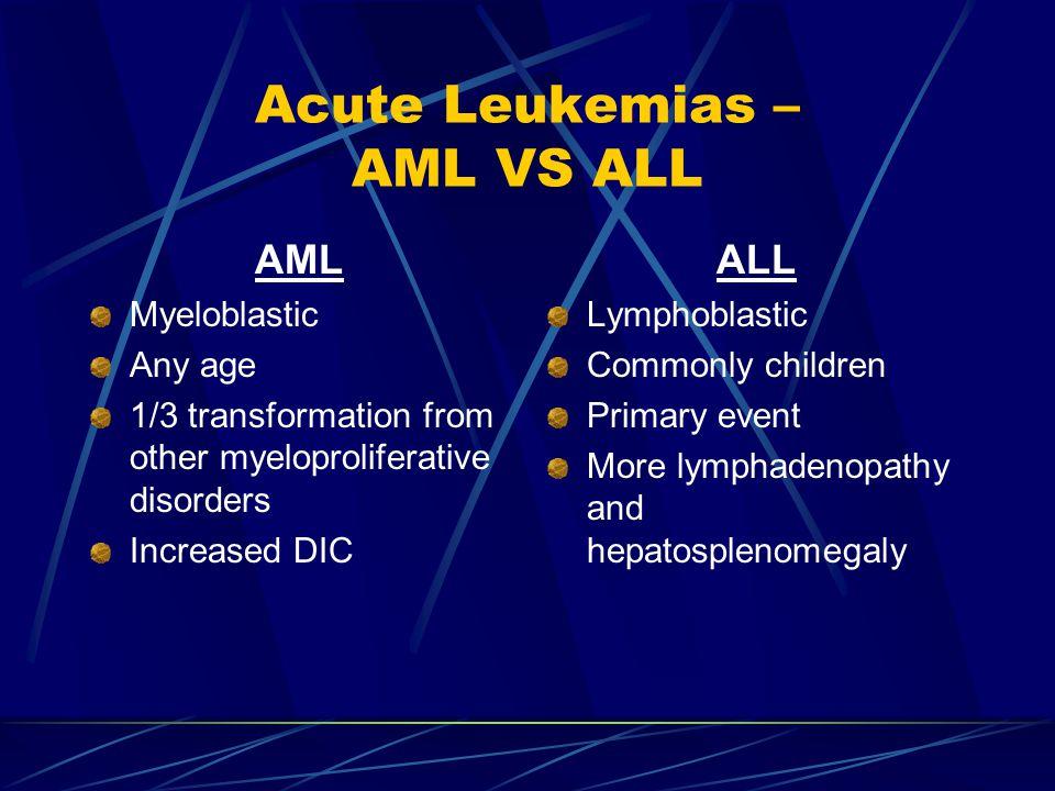 Acute Leukemias – AML VS ALL