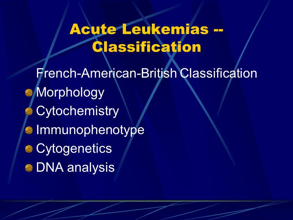 Acute Leukemias -- Classification