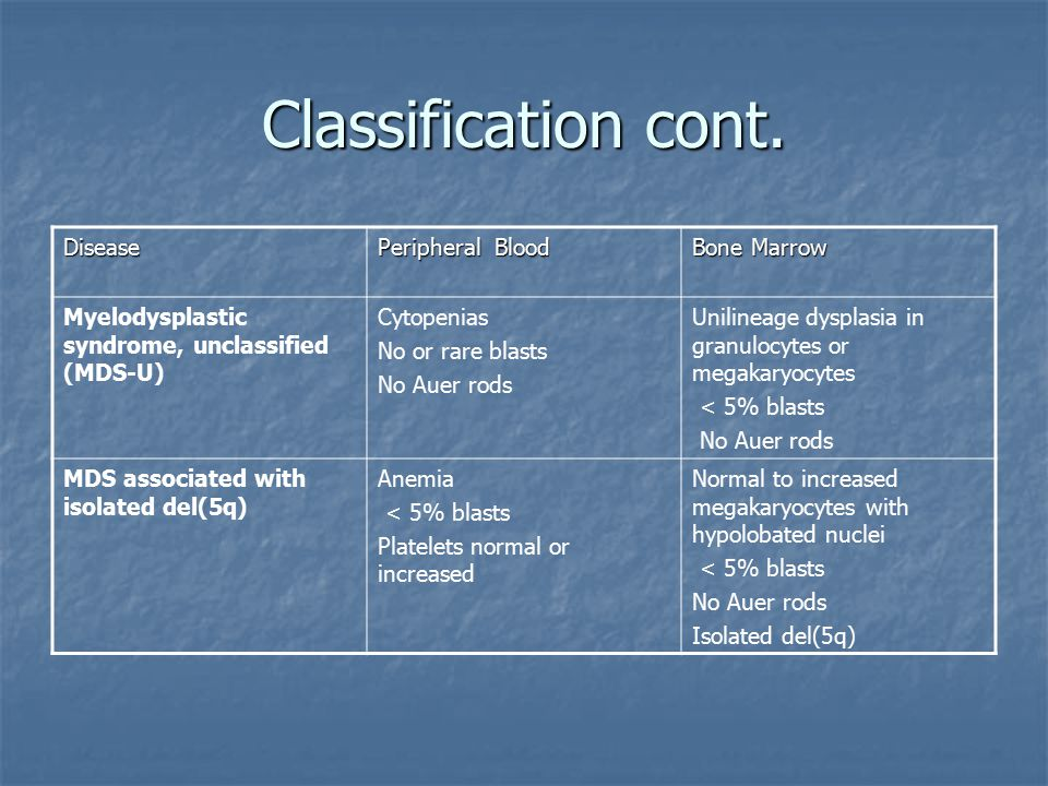 Classification cont. Disease Peripheral Blood Bone Marrow