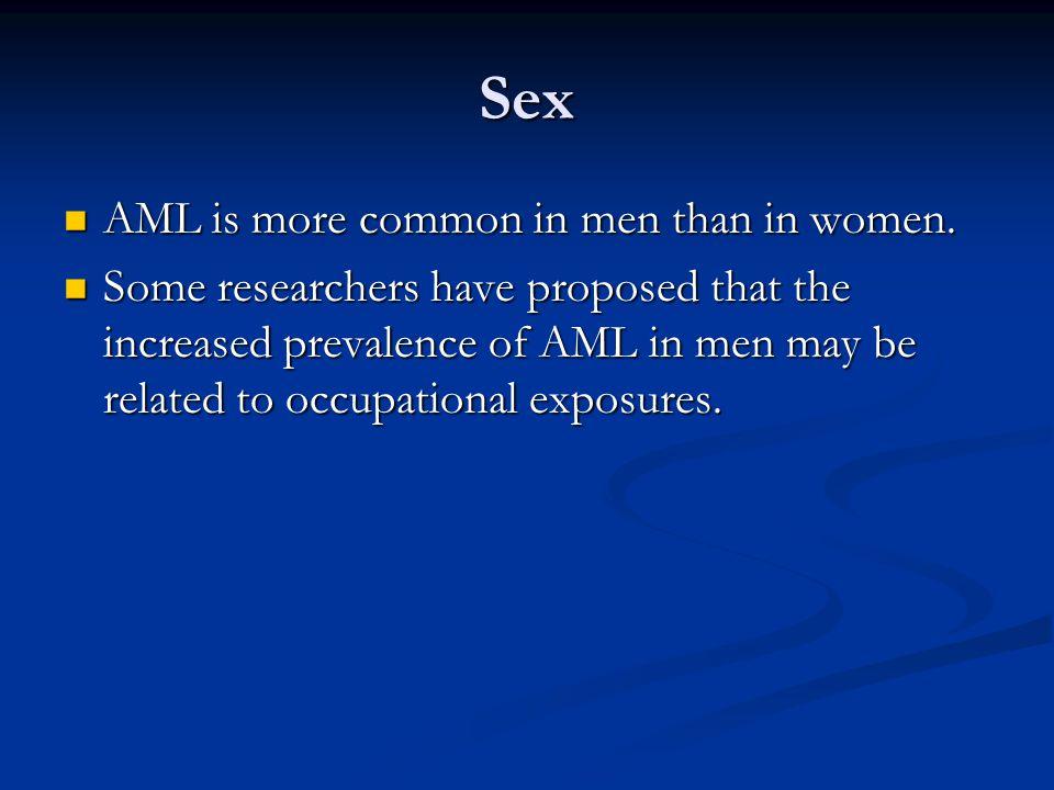 Sex AML is more common in men than in women.