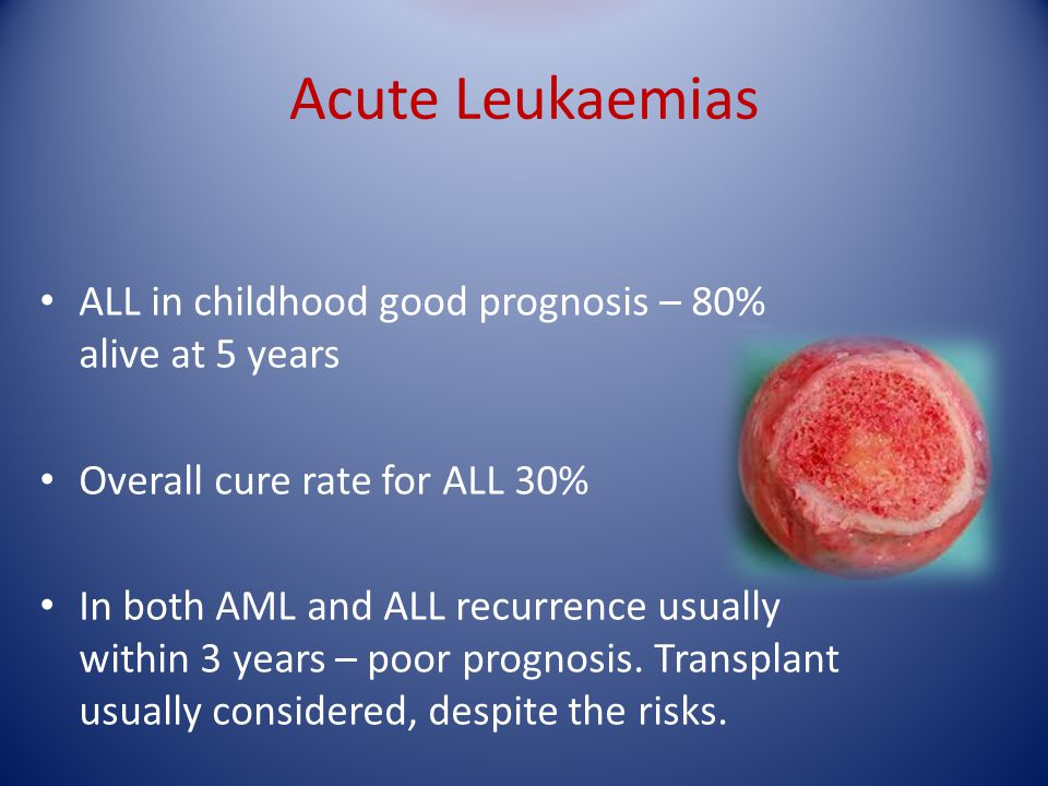 Acute Leukaemias ALL in childhood good prognosis – 80% alive at 5 years. Overall cure rate for ALL 30%