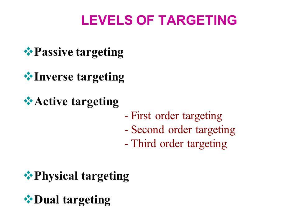LEVELS OF TARGETING Passive targeting Inverse targeting