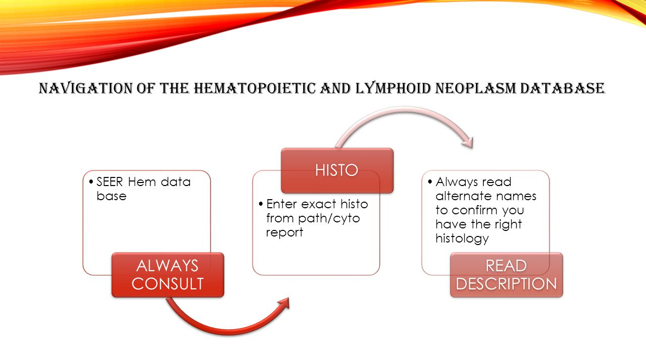 Navigation of the Hematopoietic and Lymphoid Neoplasm Database
