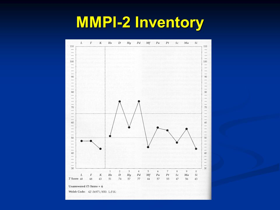MMPI-2 Inventory