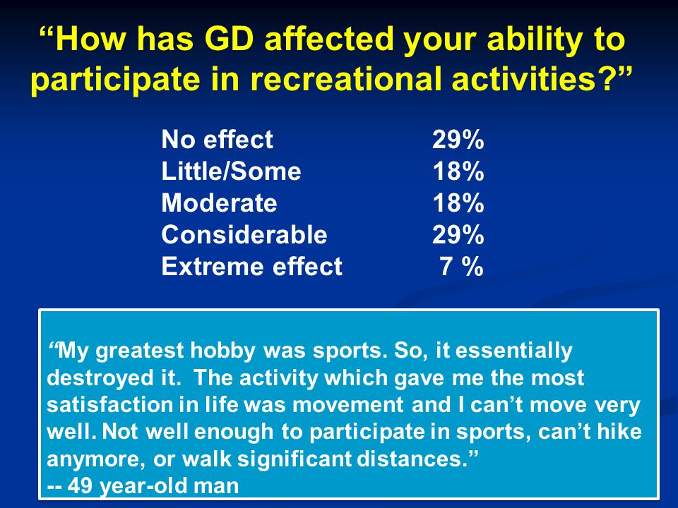 How has GD affected your ability to participate in recreational activities