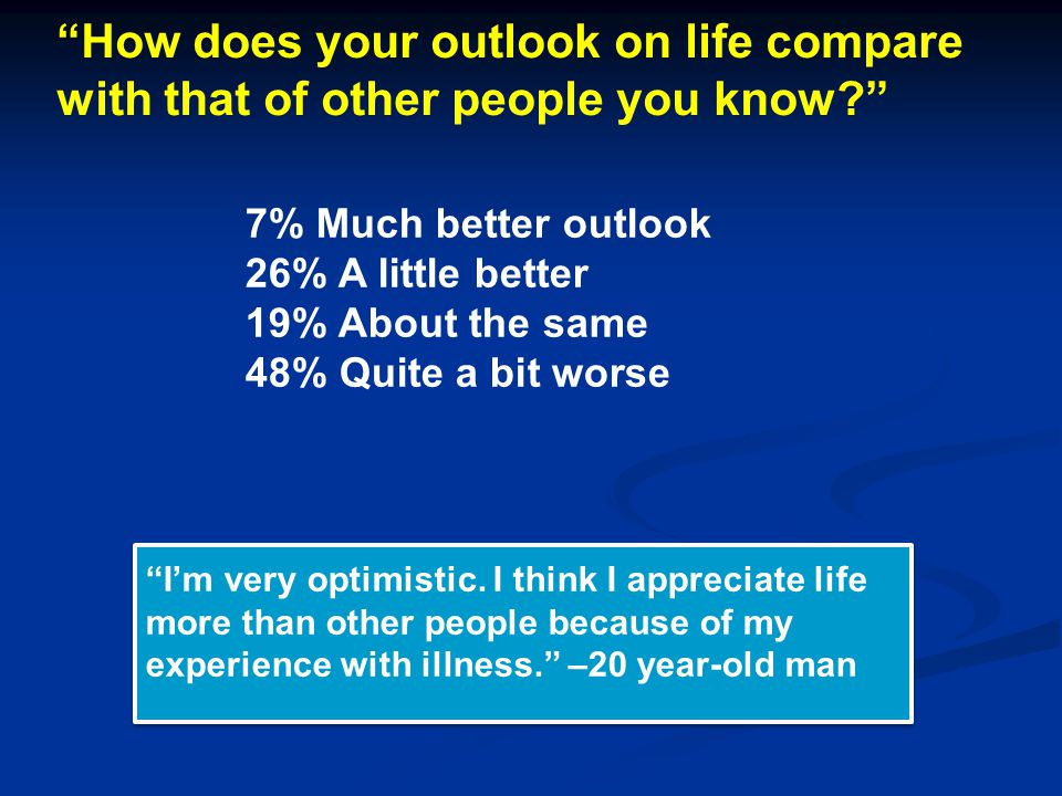 How does your outlook on life compare with that of other people you know