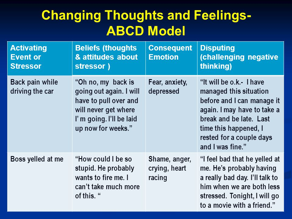 Changing Thoughts and Feelings- ABCD Model