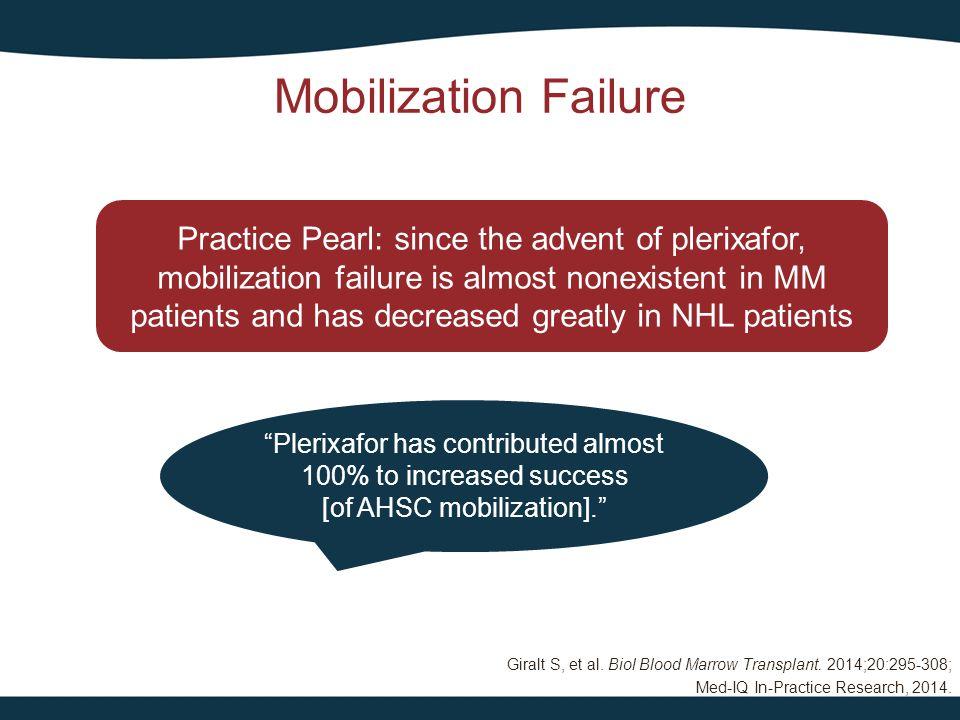 Mobilization Failure