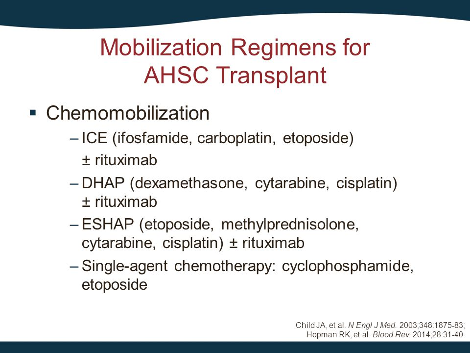 Mobilization Regimens for AHSC Transplant