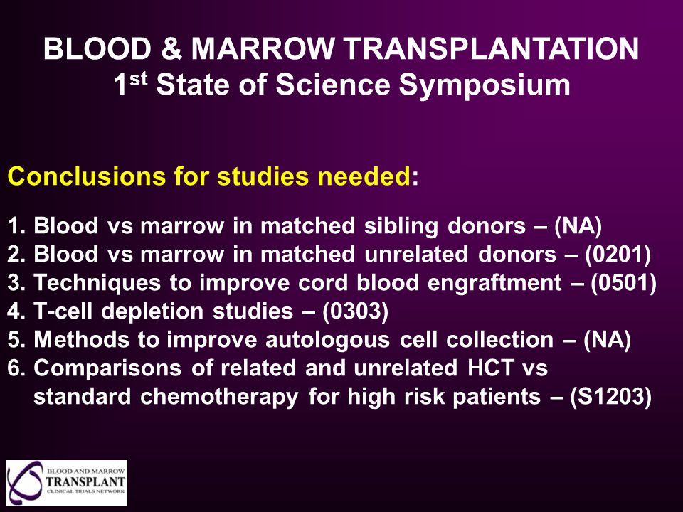 BLOOD & MARROW TRANSPLANTATION 1st State of Science Symposium