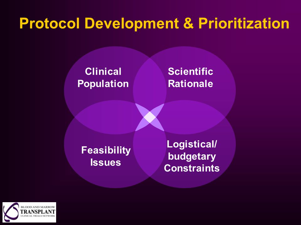 Protocol Development & Prioritization
