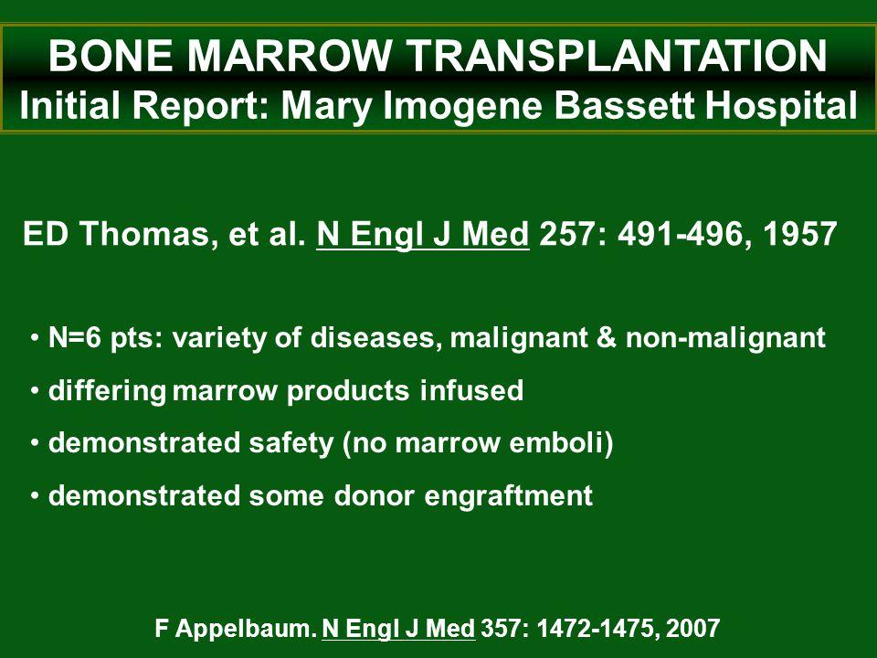 BONE MARROW TRANSPLANTATION Initial Report: Mary Imogene Bassett Hospital