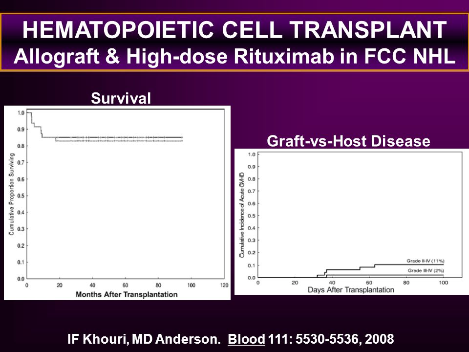 HEMATOPOIETIC CELL TRANSPLANT Allograft & High-dose Rituximab in FCC NHL