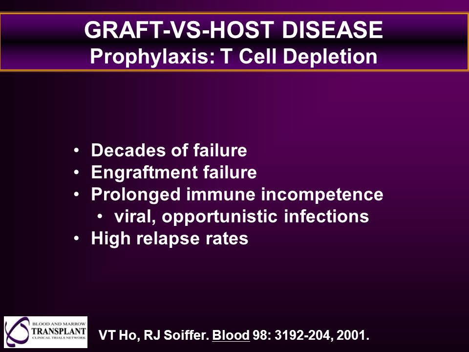 GRAFT-VS-HOST DISEASE Prophylaxis: T Cell Depletion