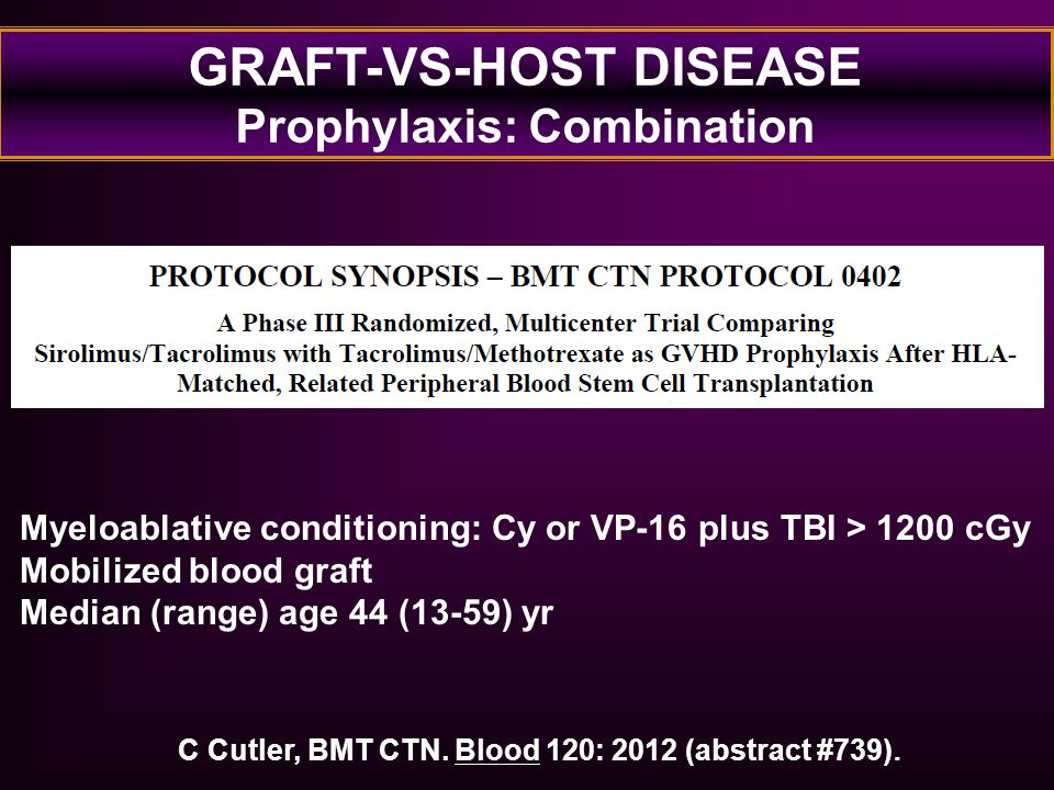 GRAFT-VS-HOST DISEASE Prophylaxis: Combination