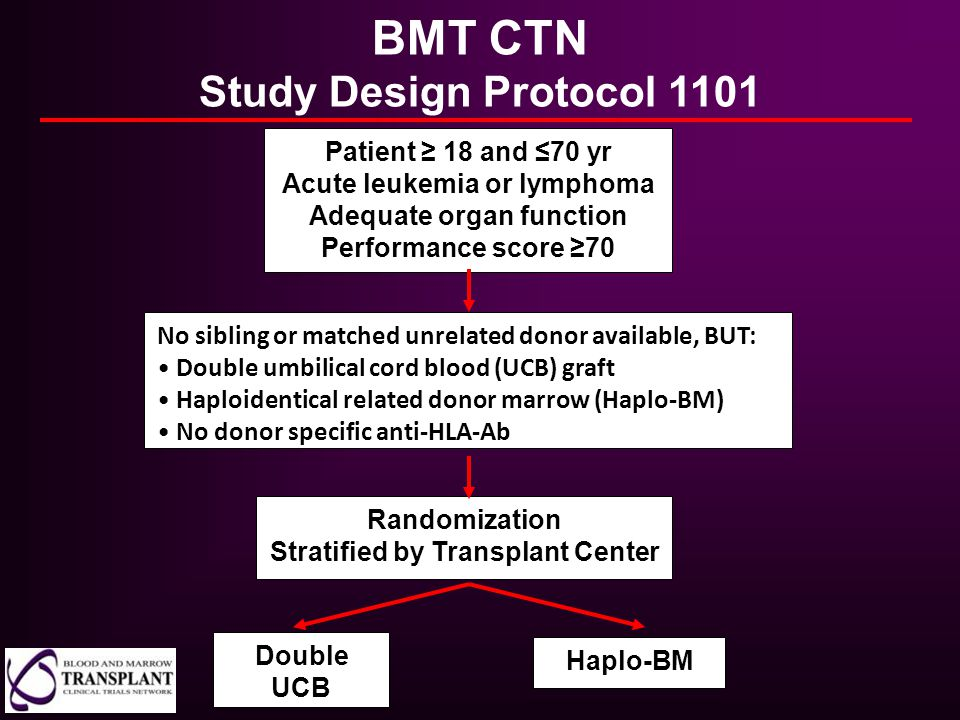 BMT CTN Study Design Protocol 1101 Patient ≥ 18 and ≤70 yr