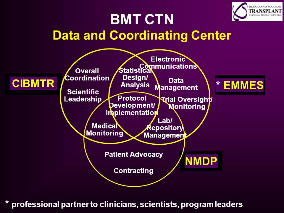 BMT CTN Data and Coordinating Center CIBMTR * EMMES NMDP