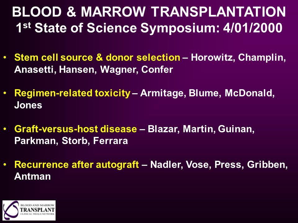 BLOOD & MARROW TRANSPLANTATION