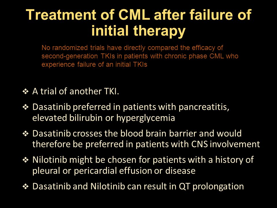 Treatment of CML after failure of initial therapy