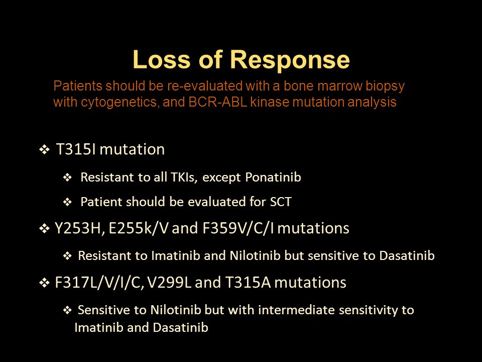 Loss of Response T315I mutation Y253H, E255k/V and F359V/C/I mutations