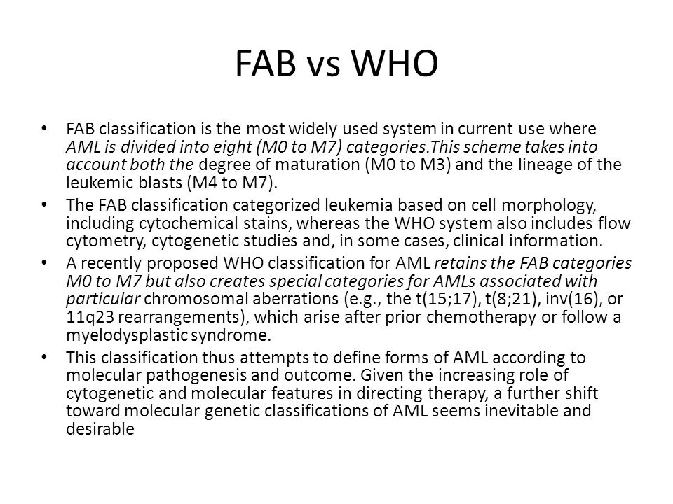 FAB vs WHO