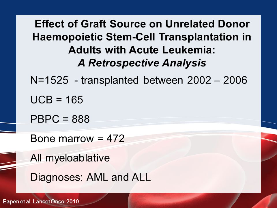 Effect of Graft Source on Unrelated Donor