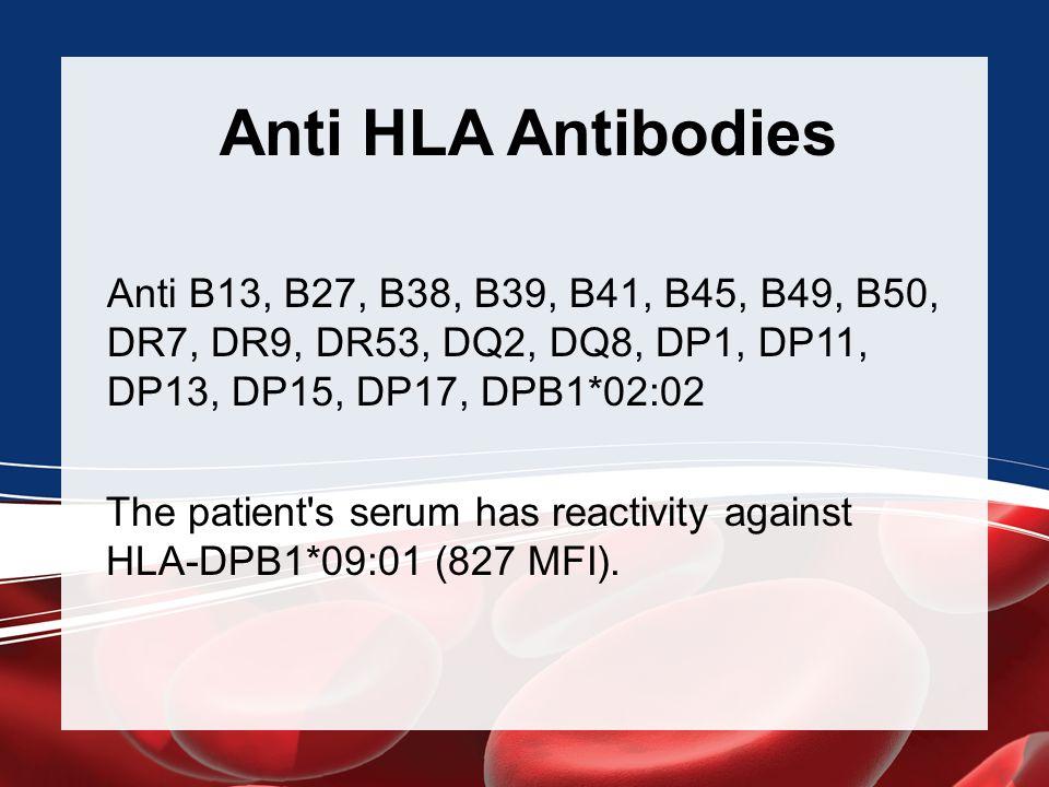 Anti HLA Antibodies Anti B13, B27, B38, B39, B41, B45, B49, B50,