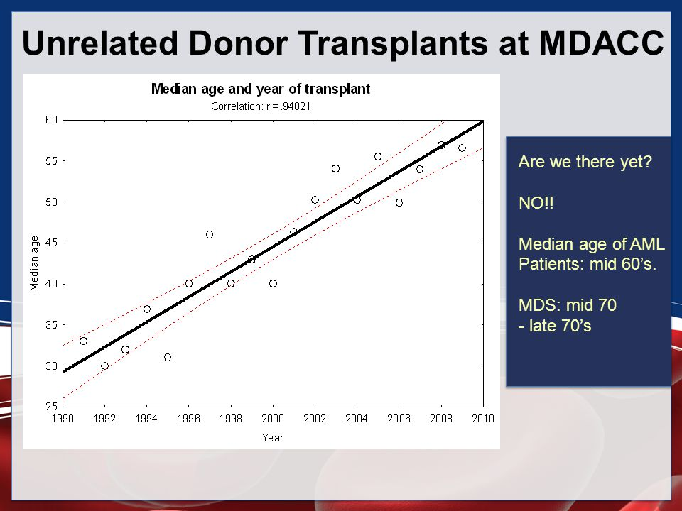 Unrelated Donor Transplants at MDACC