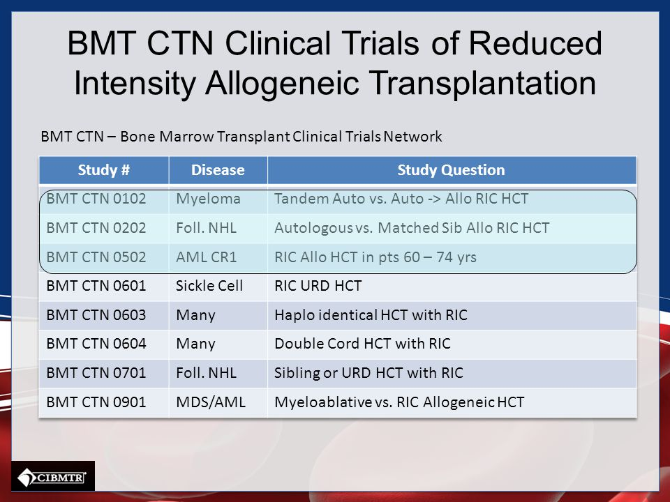 BMT CTN Clinical Trials of Reduced Intensity Allogeneic Transplantation