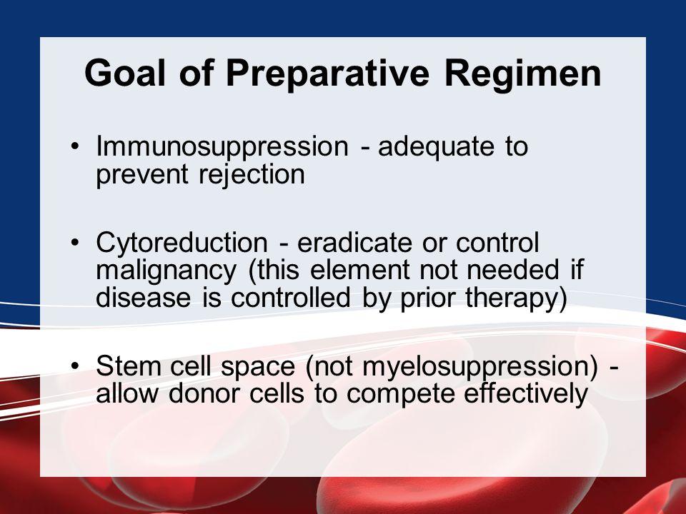 Goal of Preparative Regimen