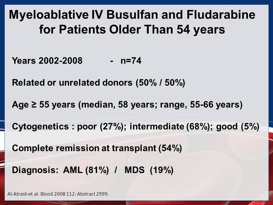 Myeloablative IV Busulfan and Fludarabine
