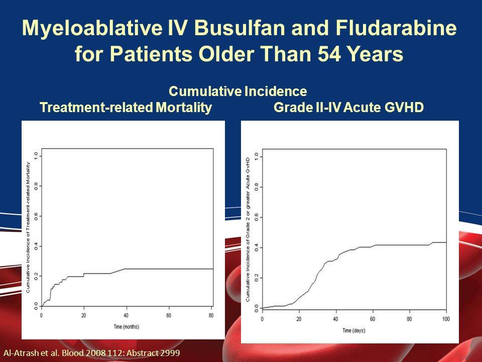 Myeloablative IV Busulfan and Fludarabine for Patients Older Than 54 Years