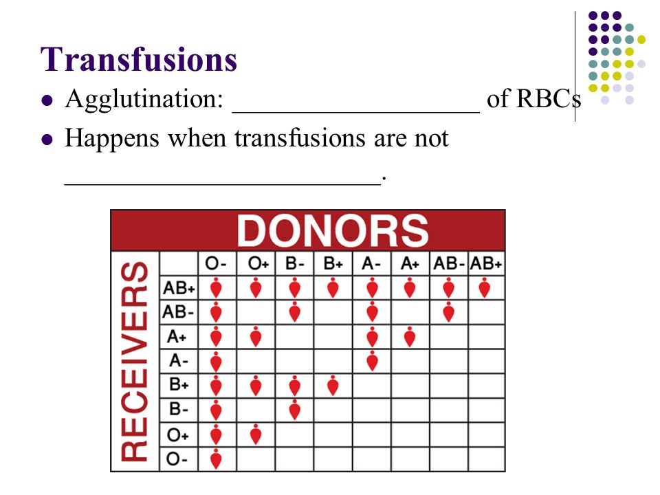 Transfusions Agglutination: __________________ of RBCs