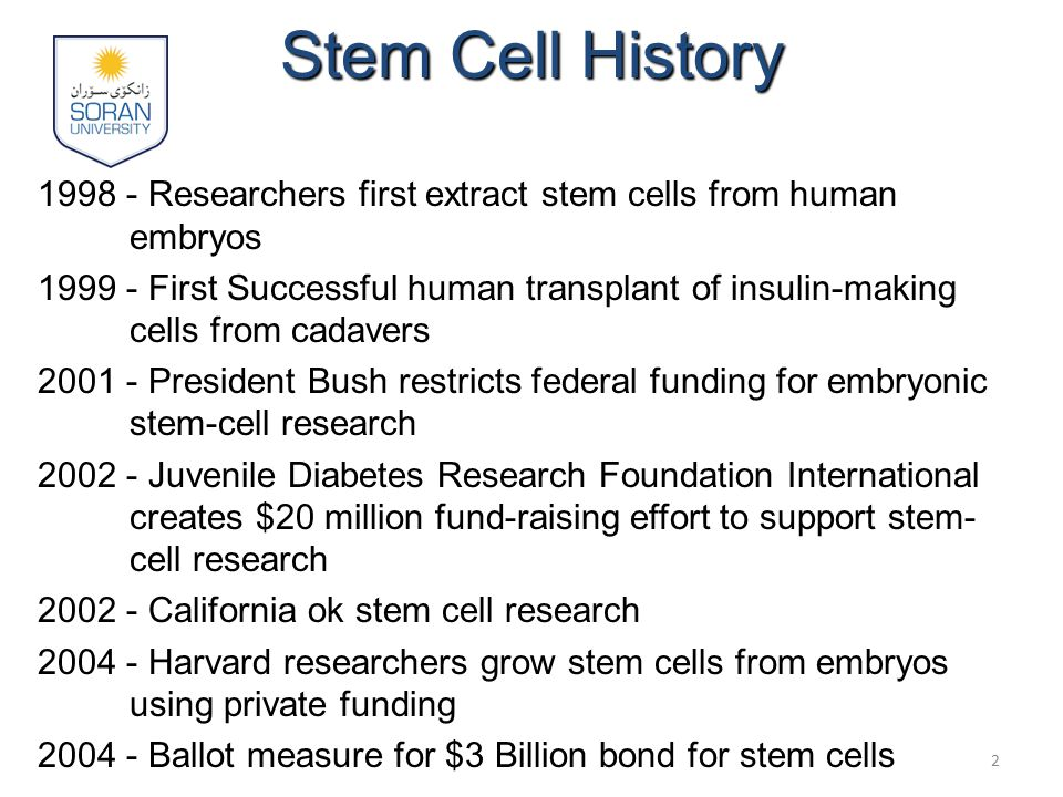 Stem Cell History 1998 - Researchers first extract stem cells from human embryos.
