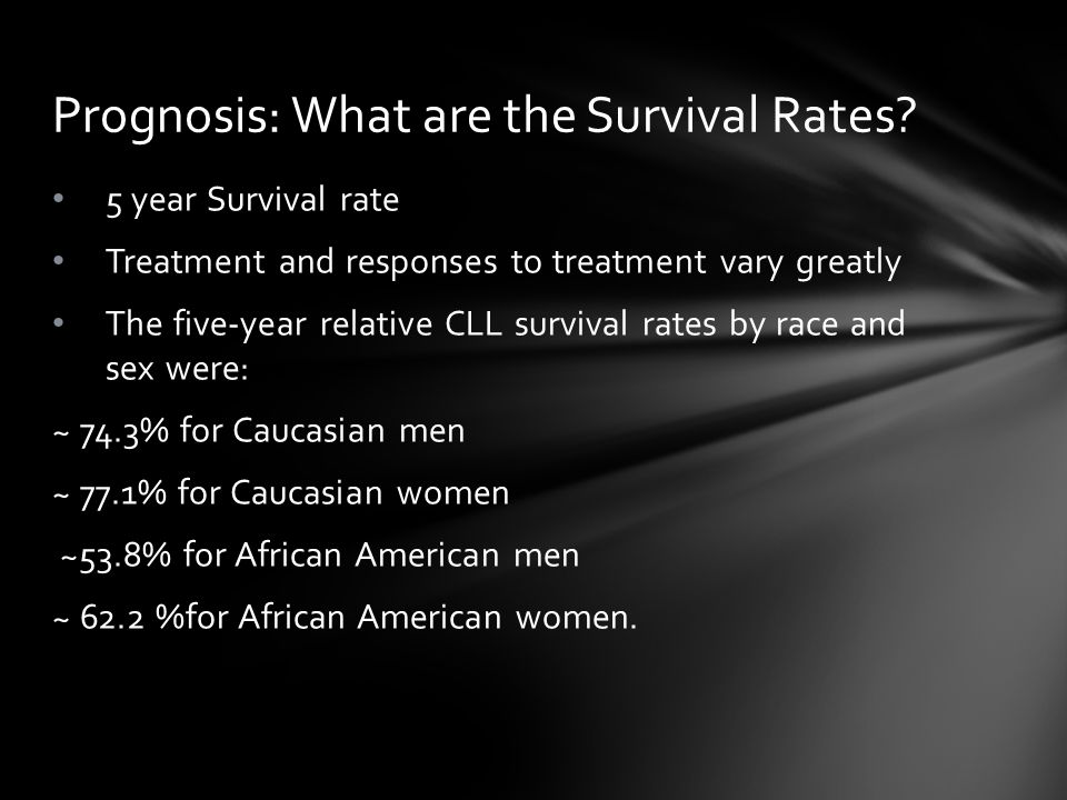 Prognosis: What are the Survival Rates