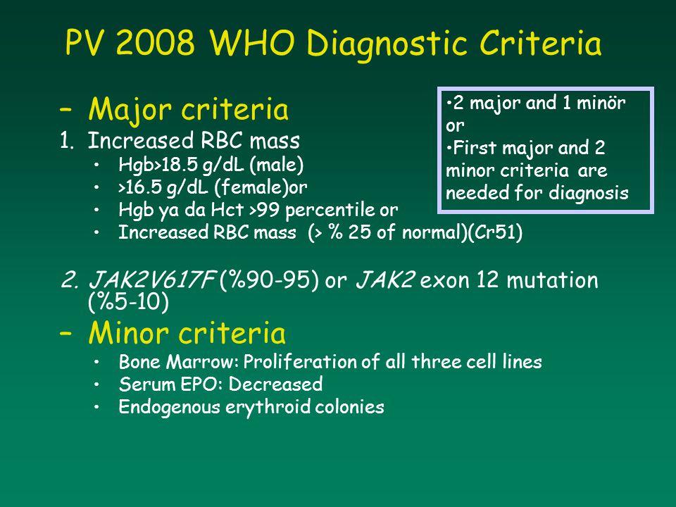PV 2008 WHO Diagnostic Criteria
