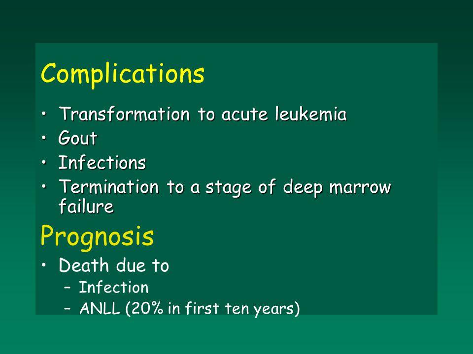 Complications Prognosis Transformation to acute leukemia Gout