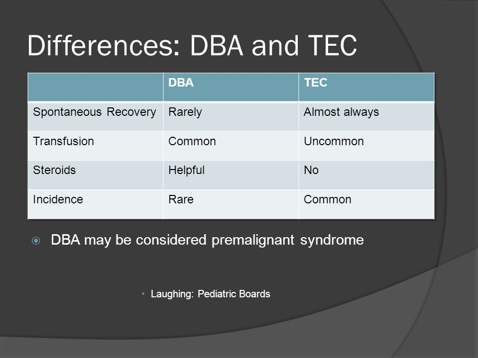 Differences: DBA and TEC