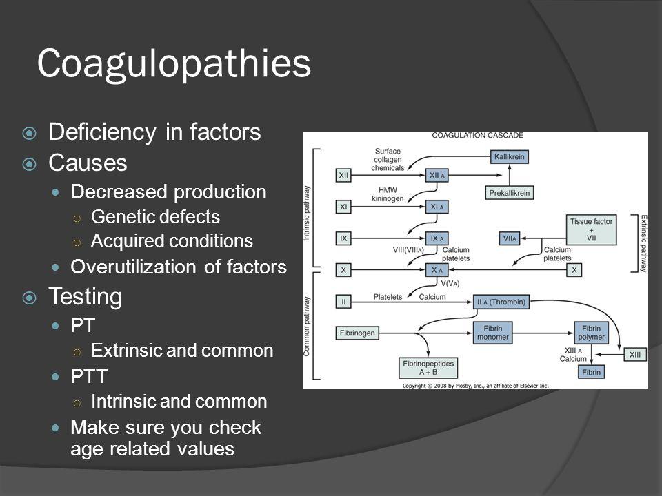 Coagulopathies Deficiency in factors Causes Testing