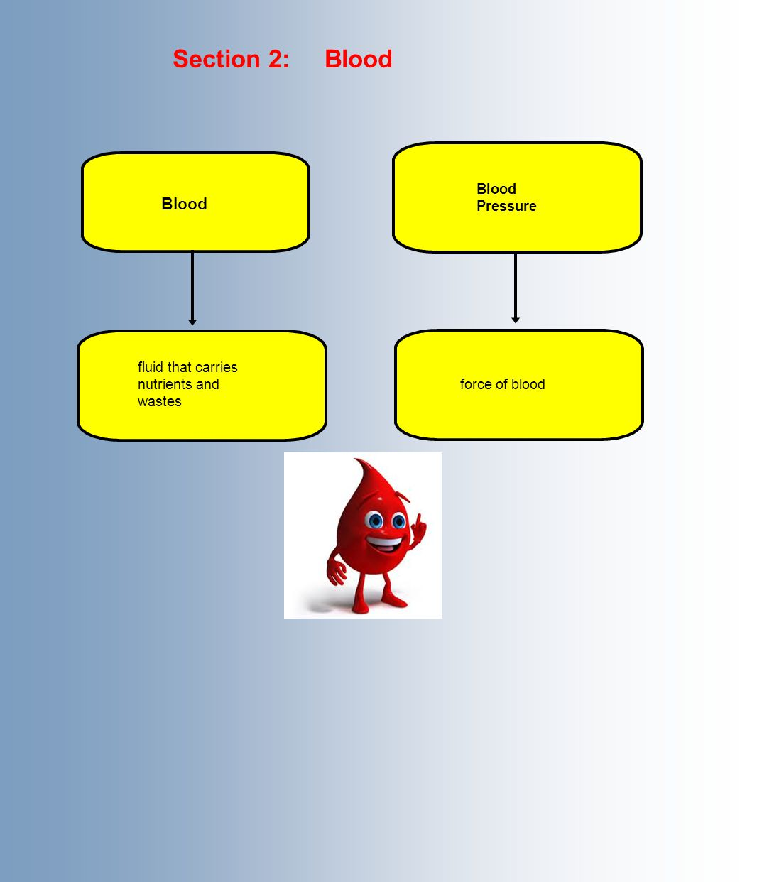 Section 2: Blood Blood Blood Pressure fluid that carries nutrients and